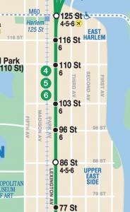 ausschnitt der subway-karte