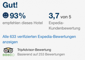 Tribeca Blu Hotel Bewertung