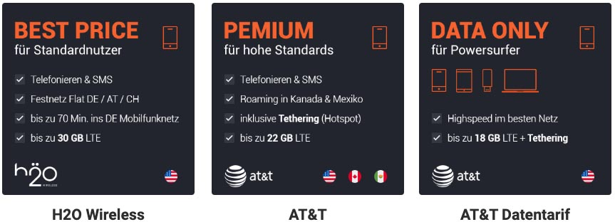 Usa Prepaid Sim Karte 8gb Datenflatrate Lte Amazon De Elektronik
